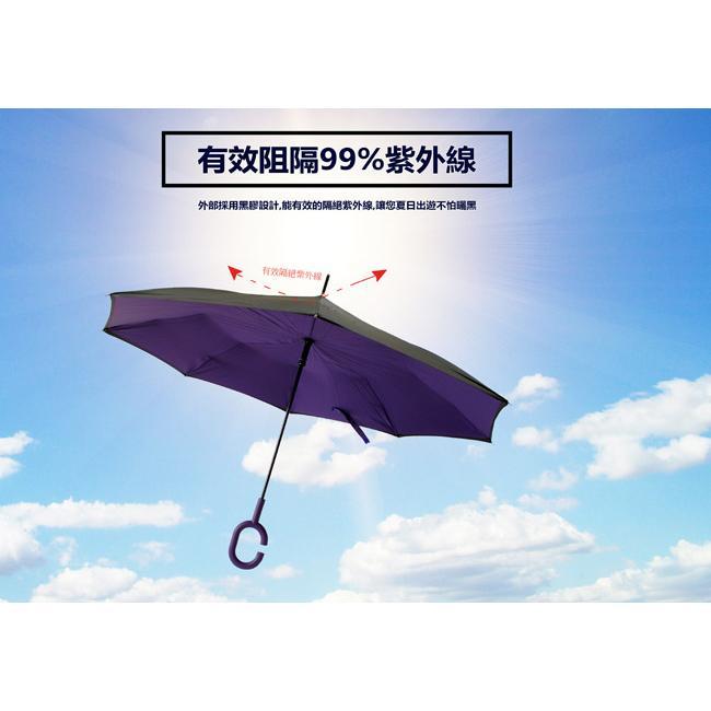 雙層反向傘(C型)