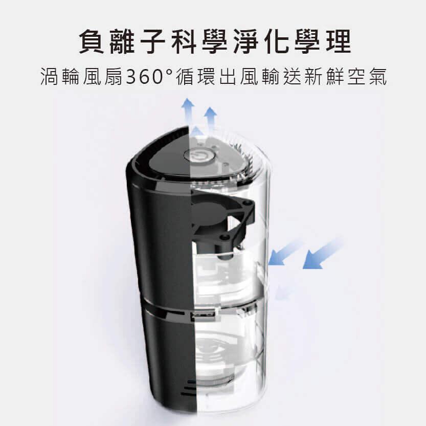 鋁合金1200萬負離子USB行動空氣清淨機(含濾芯)