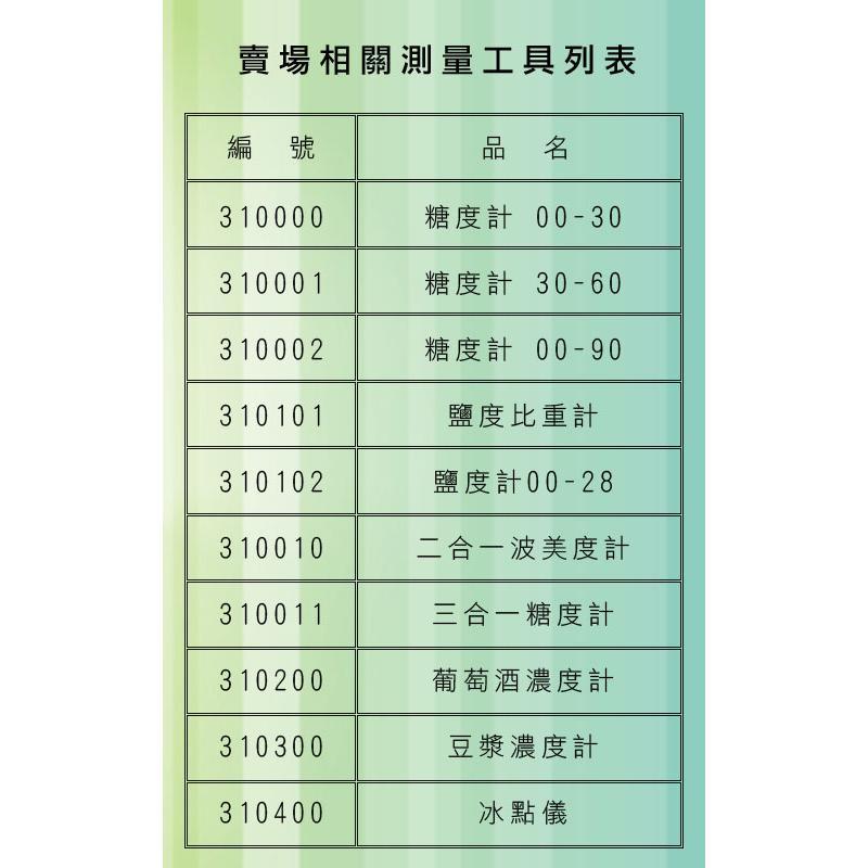 高濃度糖度計30-60Brix (30-60度)